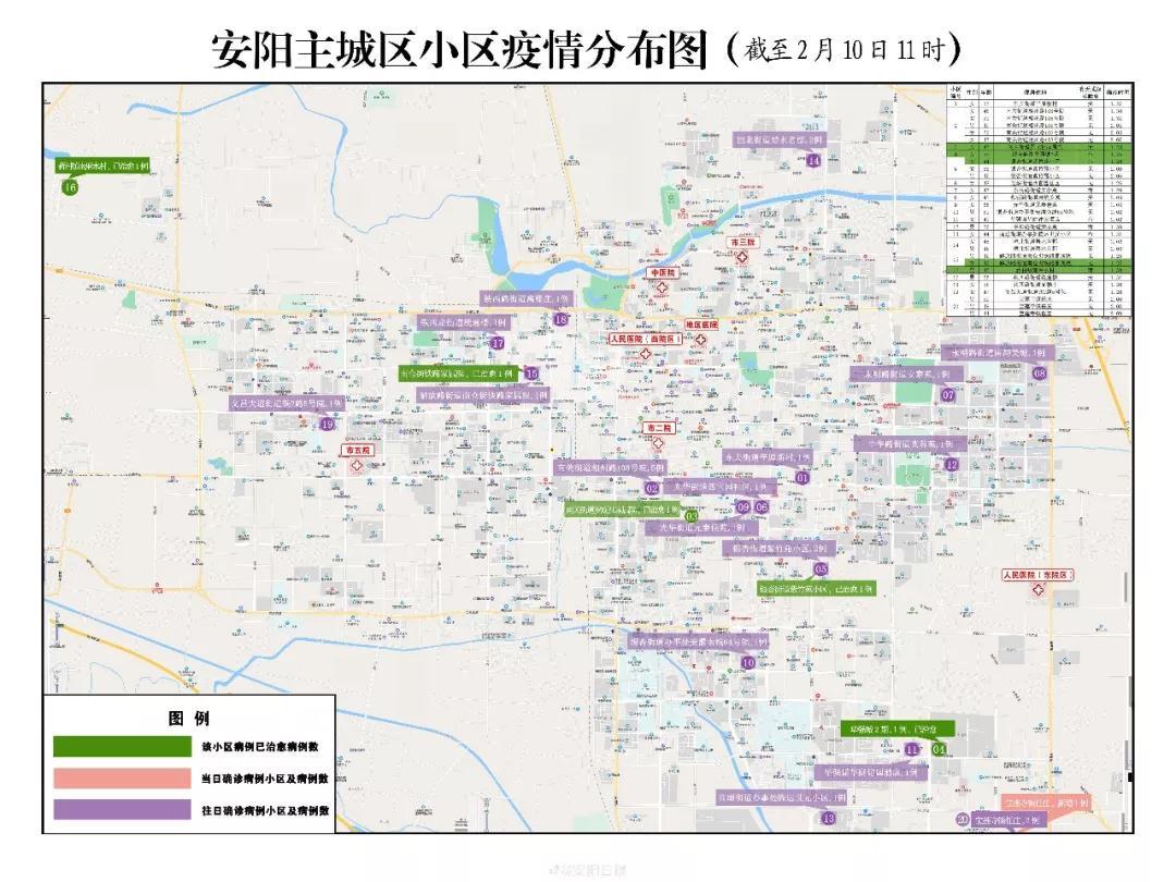 最新!安阳主城区小区疫情分布图(截至2月10日)